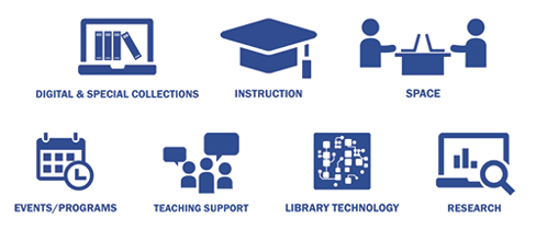 Project Outcome for Academic Libraries Workshop