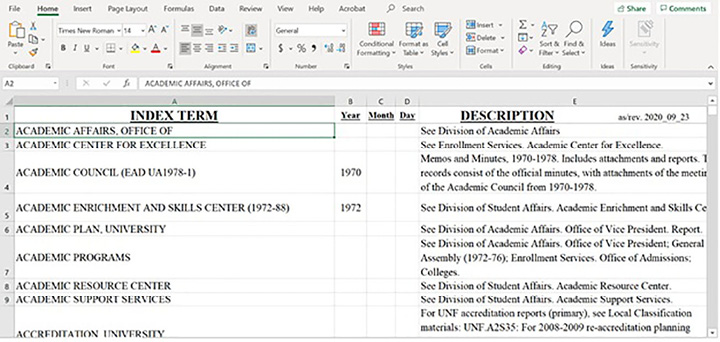 Figure 1: Portion of the UNF index of the university archives Excel spreadsheet.