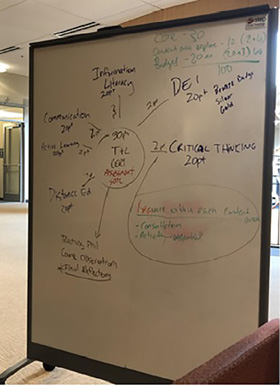 Photograph of the whiteboards used to sketch out the new Teaching and Learning Certificate and Badge Program.
