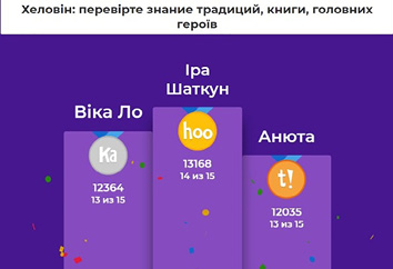 Participants of the online game Kahoot! and a podium of game-winners. Screenshot by Helen Skachenko. ©KNUCA Libraries